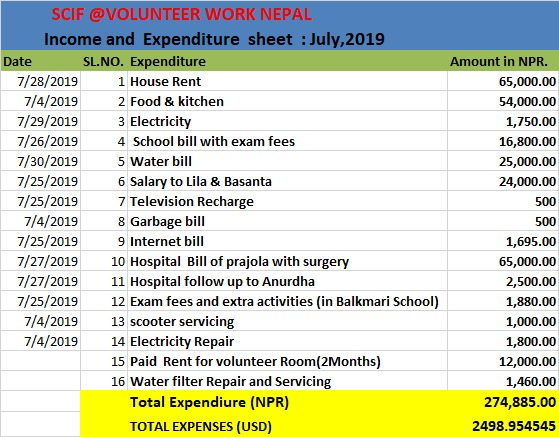 SCIF Nepal JULY 2019 Expenses Report